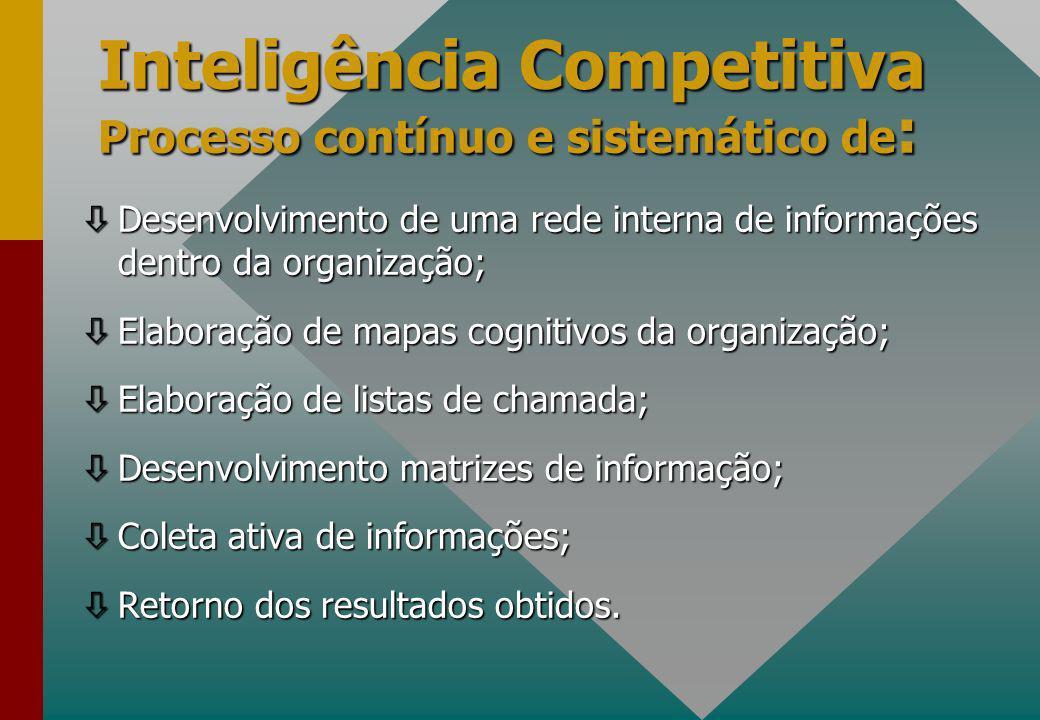 òDesenvolvimento de uma rede interna de informações dentro da organização; òElaboração de mapas cognitivos da organização; òElaboração de listas de chamada; òDesenvolvimento matrizes de informação; òColeta ativa de informações; òRetorno dos resultados obtidos.