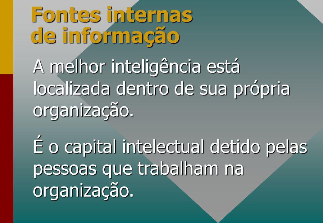 Fontes internas de informação A melhor inteligência está localizada dentro de sua própria organização.