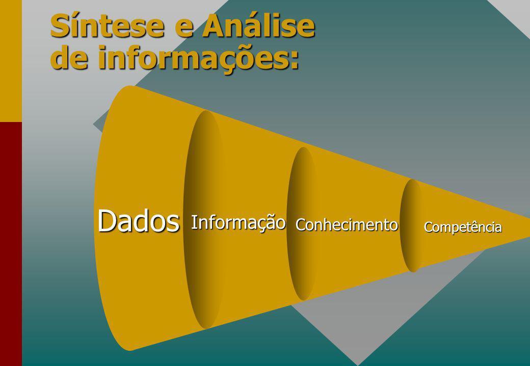 Dados Informação Conhecimento Competência Síntese e Análise de informações: