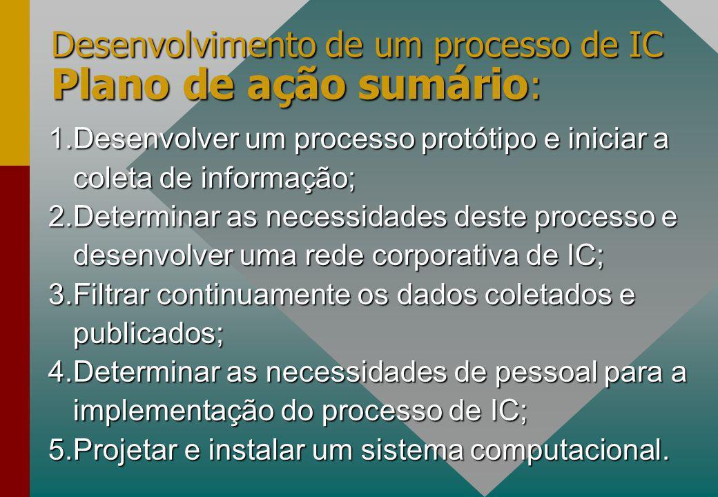 Desenvolvimento de um processo de IC Plano de ação sumário : 1.Desenvolver um processo protótipo e iniciar a coleta de informação; 2.Determinar as necessidades deste processo e desenvolver uma rede corporativa de IC; 3.Filtrar continuamente os dados coletados e publicados; 4.Determinar as necessidades de pessoal para a implementação do processo de IC; 5.Projetar e instalar um sistema computacional.