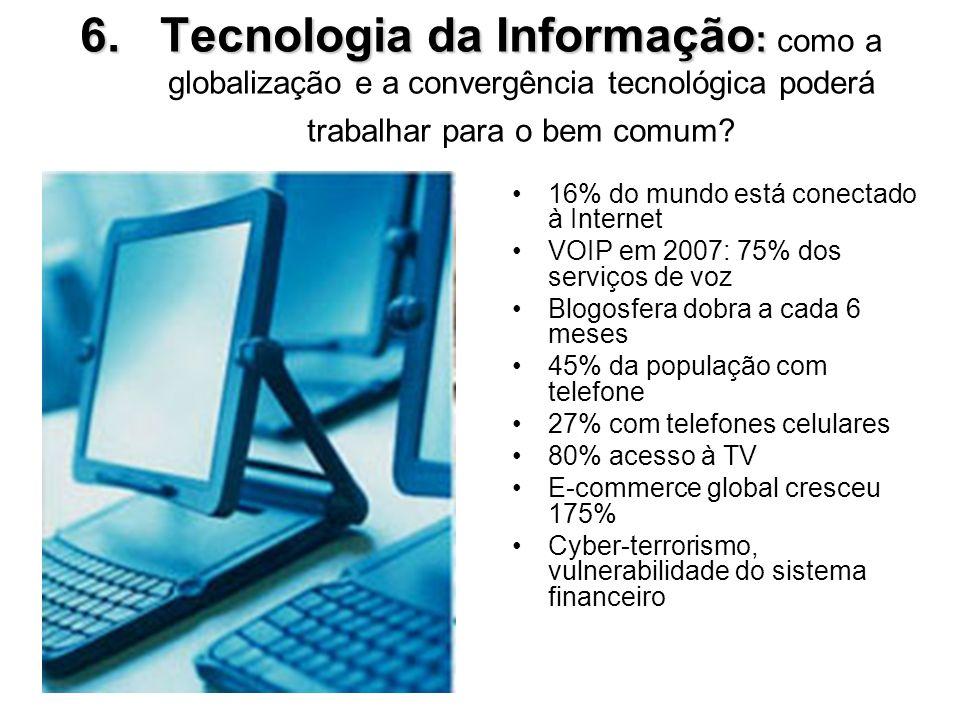 6.Tecnologia da Informação : 6.Tecnologia da Informação : como a globalização e a convergência tecnológica poderá trabalhar para o bem comum? 16% do m