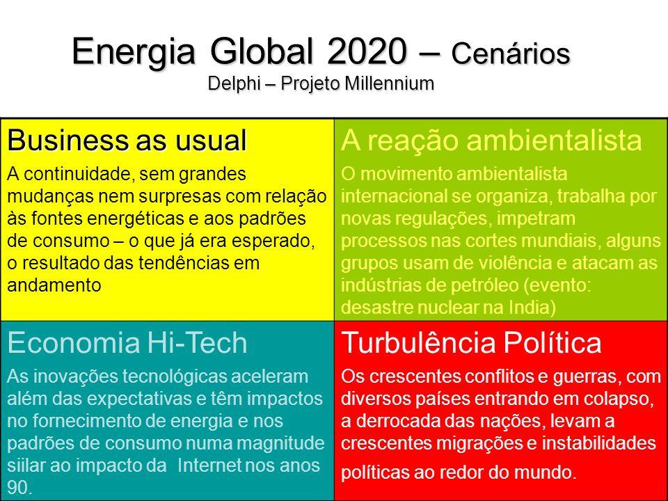 Energia Global 2020 – Cenários Delphi – Projeto Millennium Business as usual A continuidade, sem grandes mudanças nem surpresas com relação às fontes