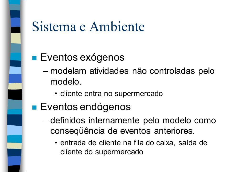 Sistema e Ambiente n Eventos exógenos –modelam atividades não controladas pelo modelo. cliente entra no supermercado n Eventos endógenos –definidos in