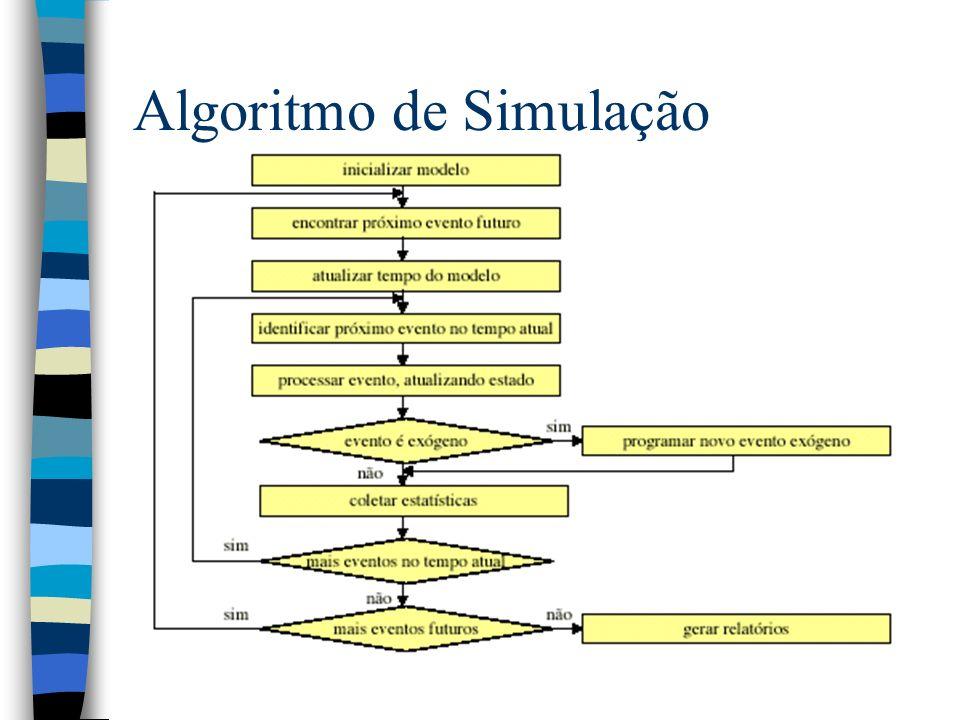 Algoritmo de Simulação