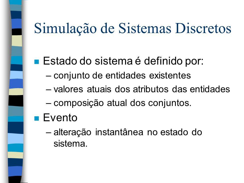 Simulação de Sistemas Discretos n Estado do sistema é definido por: –conjunto de entidades existentes –valores atuais dos atributos das entidades –com