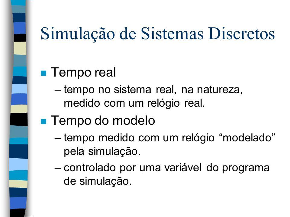 Simulação de Sistemas Discretos n Tempo real –tempo no sistema real, na natureza, medido com um relógio real. n Tempo do modelo –tempo medido com um r