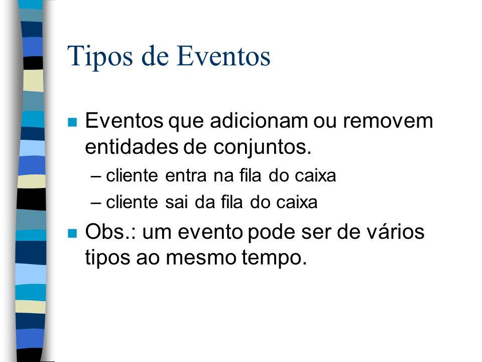 Tipos de Eventos n Eventos que adicionam ou removem entidades de conjuntos. –cliente entra na fila do caixa –cliente sai da fila do caixa n Obs.: um e