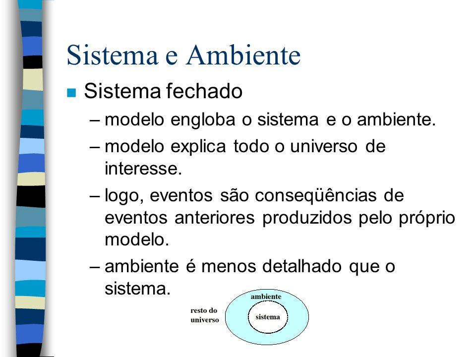 Sistema e Ambiente n Sistema fechado –modelo engloba o sistema e o ambiente. –modelo explica todo o universo de interesse. –logo, eventos são conseqüê
