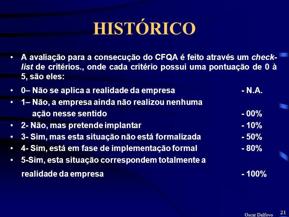 Oscar Dalfovo 20 HISTÓRICO O certificado FAEMA de Qualidade Ambiental (CFQA) foi lançado em 6 de junho de 1997, nas dependências da Associação Comerci