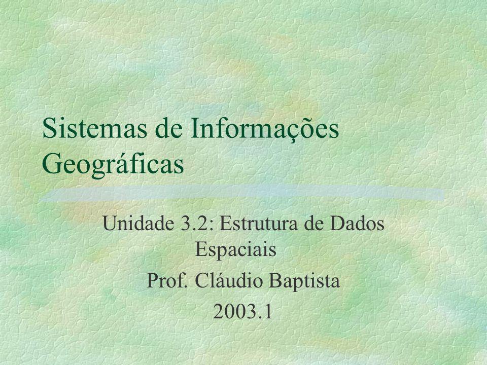 Sistemas de Informações Geográficas Unidade 3.2: Estrutura de Dados Espaciais Prof.