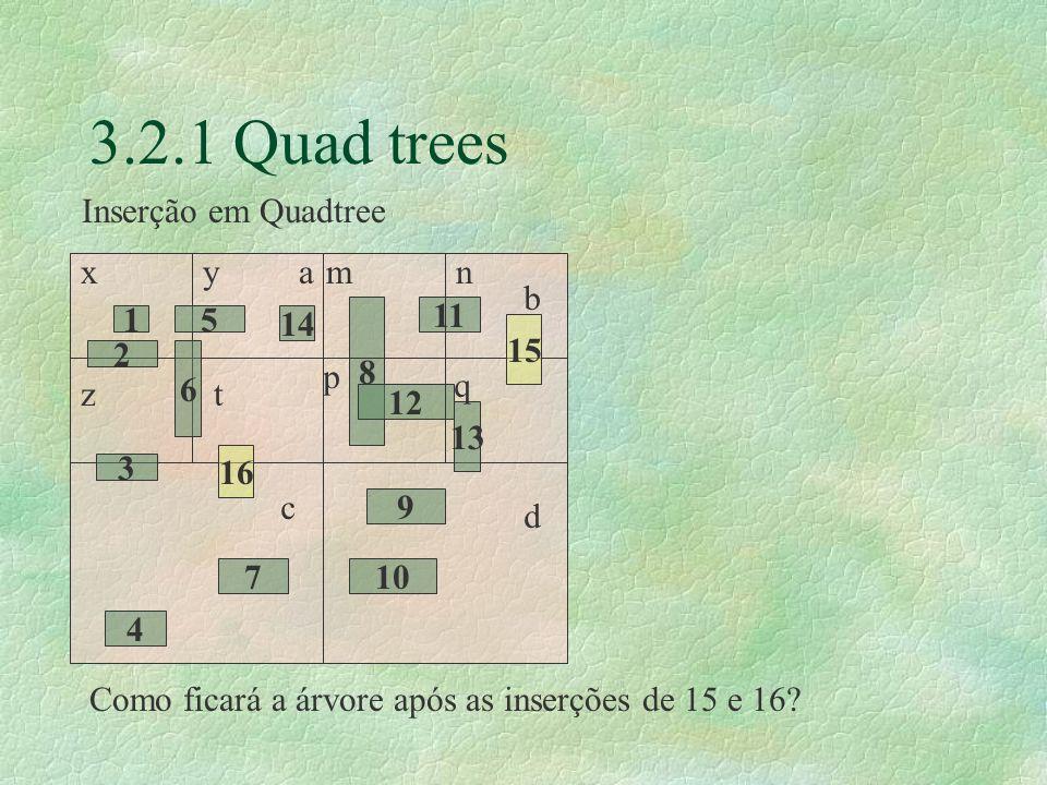 3.2.1 Quad trees 15 14 6 2 3 8 12 11 13 9 107 4 xya tz b c d Inserção em Quadtree 15 16 mn p q Como ficará a árvore após as inserções de 15 e 16?