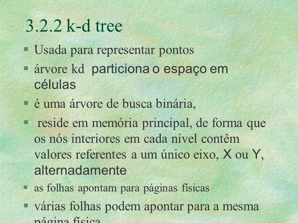 3.2.2 k-d tree §Usada para representar pontos árvore kd particiona o espaço em células §é uma árvore de busca binária, reside em memória principal, de forma que os nós interiores em cada nível contêm valores referentes a um único eixo, X ou Y, alternadamente §as folhas apontam para páginas físicas §várias folhas podem apontar para a mesma página física