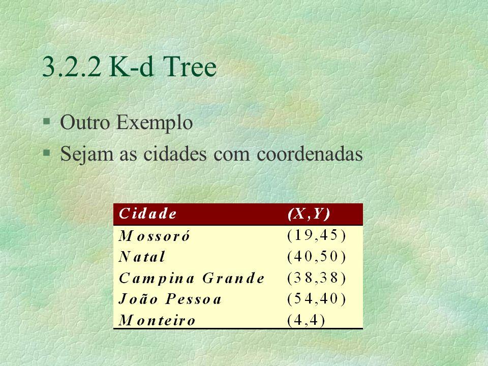3.2.2 K-d Tree §Outro Exemplo §Sejam as cidades com coordenadas