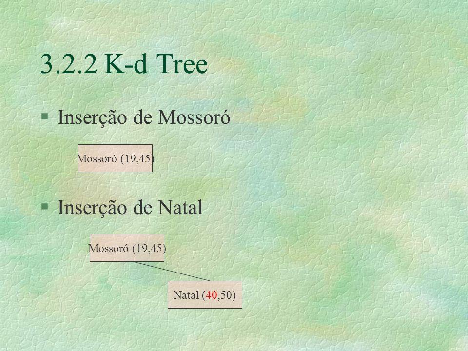 3.2.2 K-d Tree §Inserção de Mossoró §Inserção de Natal Mossoró (19,45) Natal (40,50)