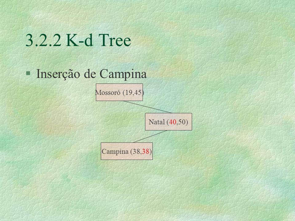 3.2.2 K-d Tree §Inserção de Campina Campina (38,38) Mossoró (19,45) Natal (40,50)