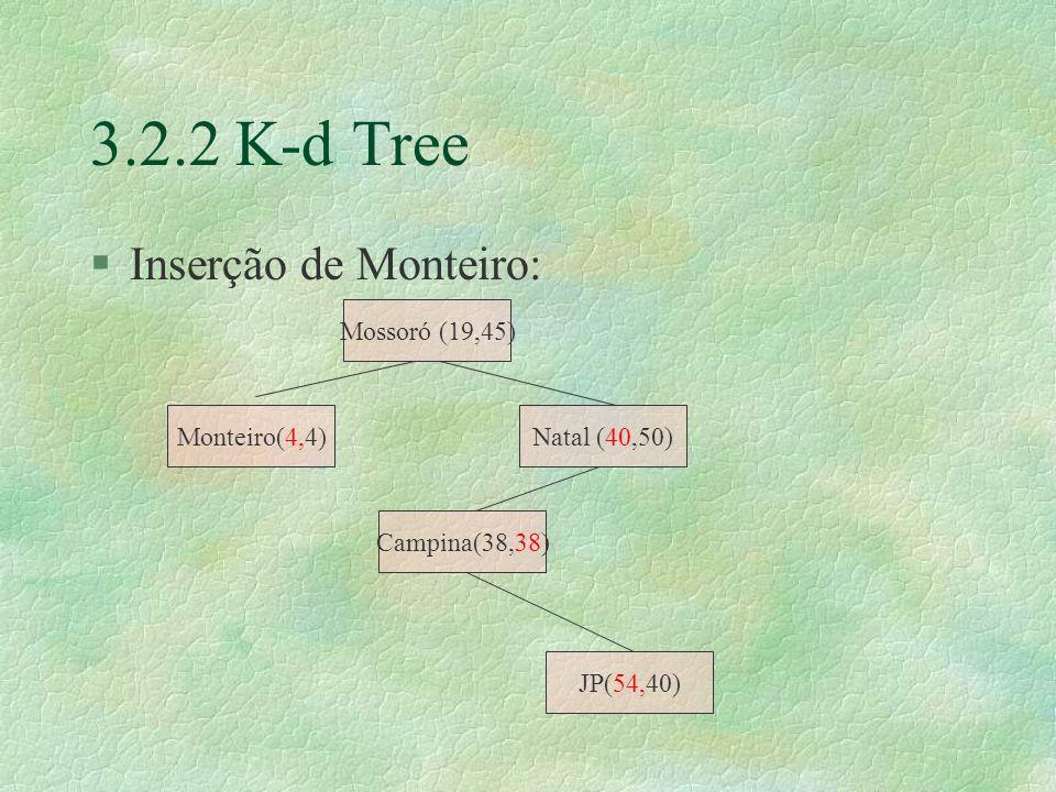 3.2.2 K-d Tree §Inserção de Monteiro: Campina(38,38) Mossoró (19,45) Natal (40,50) JP(54,40) Monteiro(4,4)