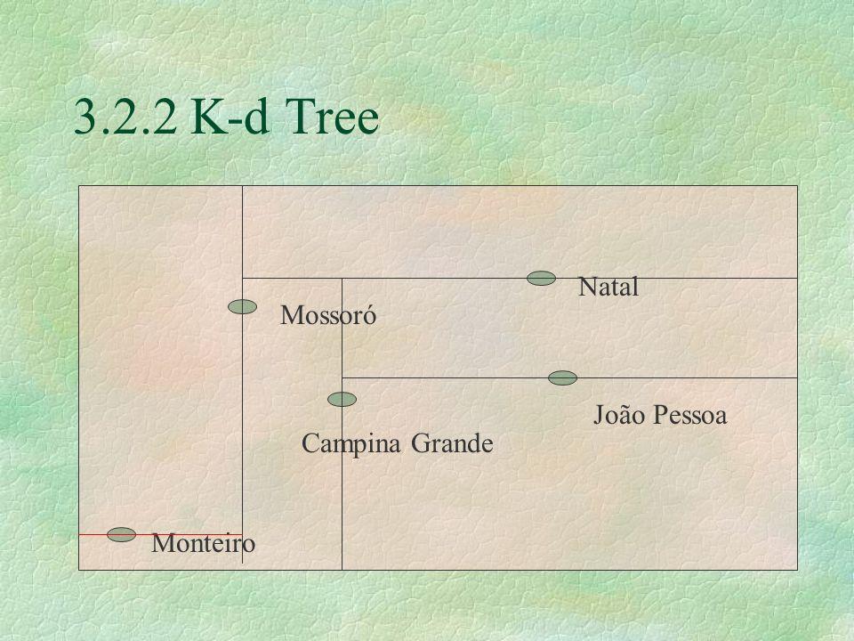 3.2.2 K-d Tree Monteiro Campina Grande João Pessoa Natal Mossoró