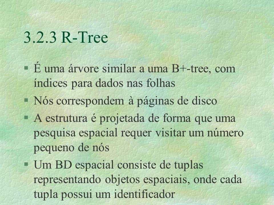 3.2.3 R-Tree §É uma árvore similar a uma B+-tree, com índices para dados nas folhas §Nós correspondem à páginas de disco §A estrutura é projetada de forma que uma pesquisa espacial requer visitar um número pequeno de nós §Um BD espacial consiste de tuplas representando objetos espaciais, onde cada tupla possui um identificador
