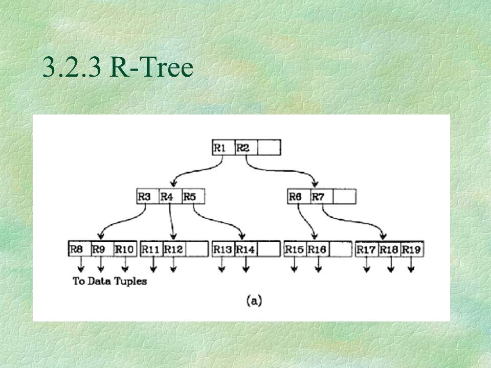 3.2.3 R-Tree
