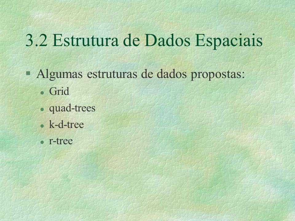 3.2 Estrutura de Dados Espaciais §Algumas estruturas de dados propostas: l Grid l quad-trees l k-d-tree l r-tree