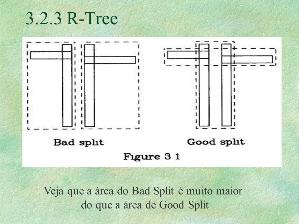 3.2.3 R-Tree Veja que a área do Bad Split é muito maior do que a área de Good Split