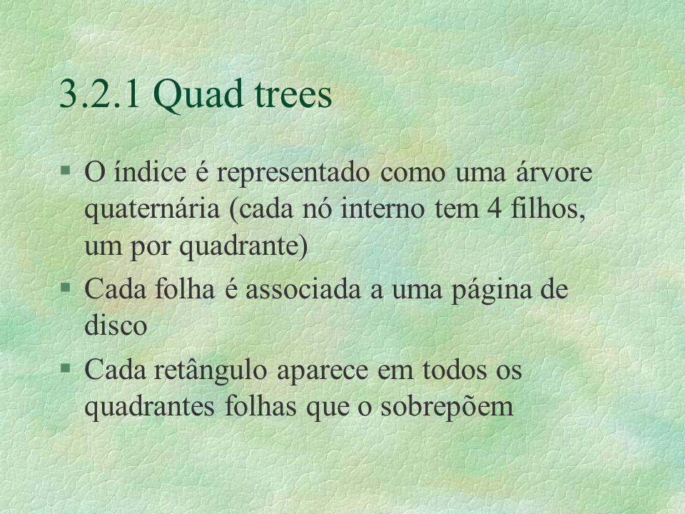 3.2.1 Quad trees §O índice é representado como uma árvore quaternária (cada nó interno tem 4 filhos, um por quadrante) §Cada folha é associada a uma página de disco §Cada retângulo aparece em todos os quadrantes folhas que o sobrepõem