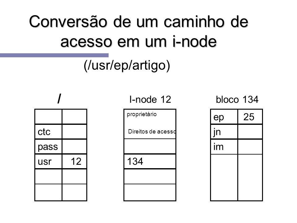 Conversão de um caminho de acesso em um i-node (/usr/ep/artigo) / ctc pass usr 12 I-node 12 proprietário 134 bloco 134 ep 25 jn im Direitos de acesso