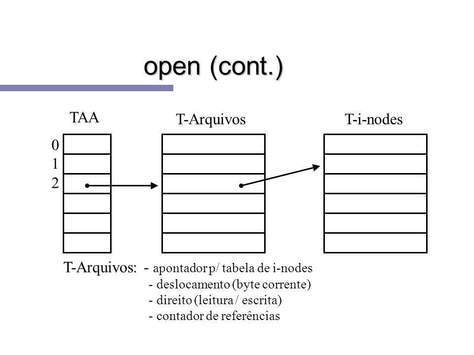 open (cont.) TAA T-ArquivosT-i-nodes 012012 T-Arquivos: - apontador p/ tabela de i-nodes - deslocamento (byte corrente) - direito (leitura / escrita)