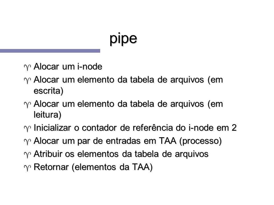 pipe ^ Alocar um i-node ^ Alocar um elemento da tabela de arquivos (em escrita) ^ Alocar um elemento da tabela de arquivos (em leitura) ^ Inicializar