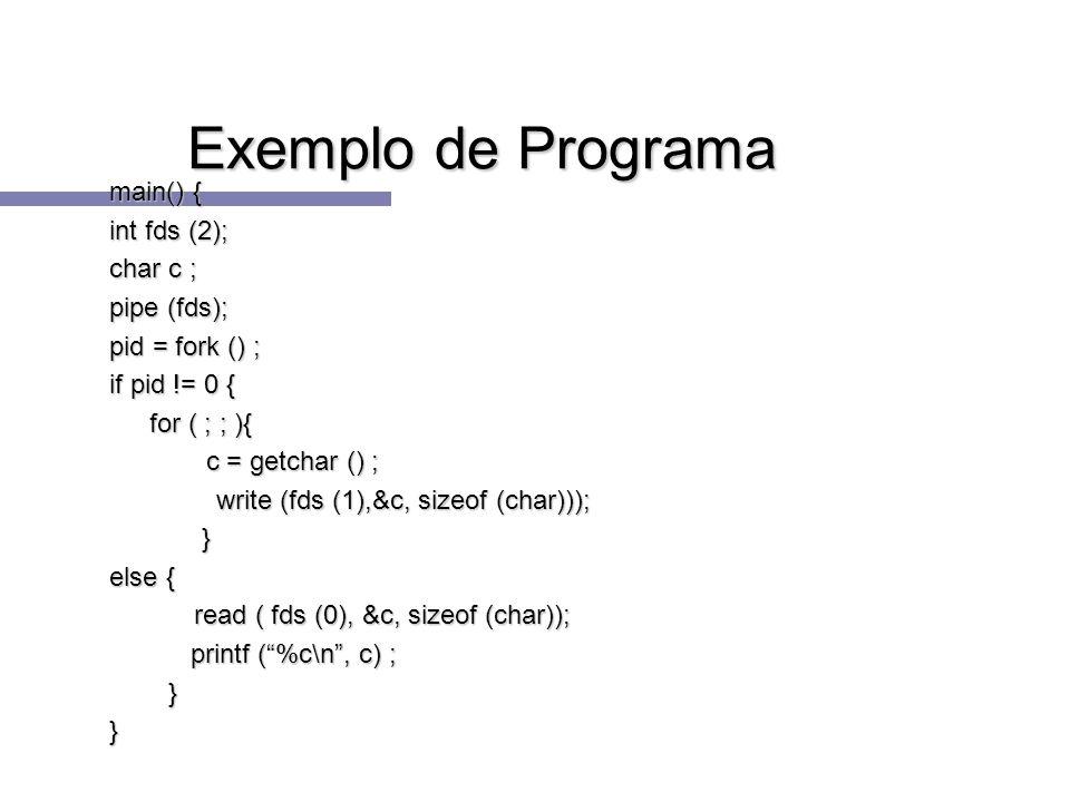 Exemplo de Programa main() { int fds (2); char c ; pipe (fds); pid = fork () ; if pid != 0 { for ( ; ; ){ c = getchar () ; c = getchar () ; write (fds