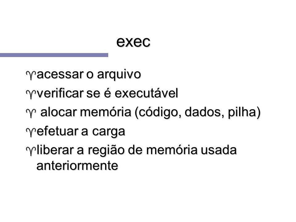 exec ^ acessar o arquivo ^ verificar se é executável ^ alocar memória (código, dados, pilha) ^ efetuar a carga ^ liberar a região de memória usada ant