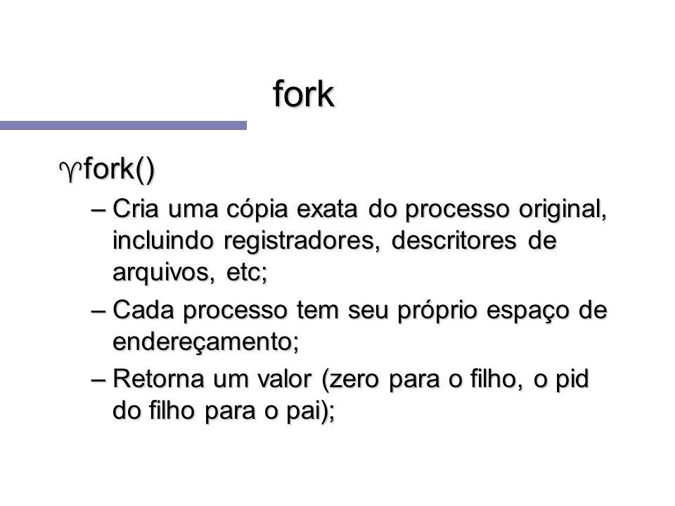 fork ^ fork() –Cria uma cópia exata do processo original, incluindo registradores, descritores de arquivos, etc; –Cada processo tem seu próprio espaço