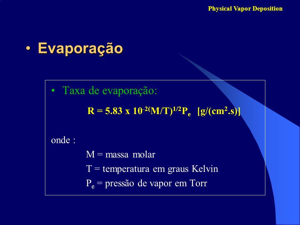 EvaporaçãoEvaporação Physical Vapor Deposition Taxa de evaporação: R = 5.83 x 10 -2( M/T) 1/2 P e [g/(cm 2.s)] onde : M = massa molar T = temperatura