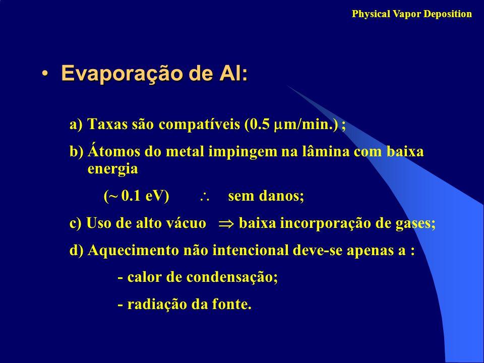 Evaporação de Al:Evaporação de Al: a) Taxas são compatíveis (0.5 m/min.) ; b) Átomos do metal impingem na lâmina com baixa energia (~ 0.1 eV) sem dano
