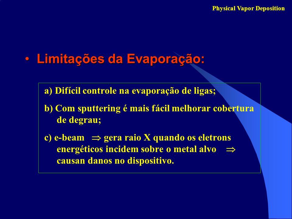 Limitações da Evaporação:Limitações da Evaporação: Physical Vapor Deposition a) Difícil controle na evaporação de ligas; b) Com sputtering é mais fáci