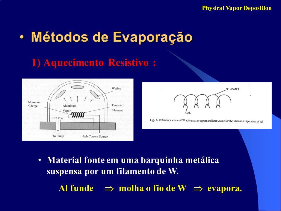 Métodos de EvaporaçãoMétodos de Evaporação 1) Aquecimento Resistivo : Material fonte em uma barquinha metálica suspensa por um filamento de W. Al fund