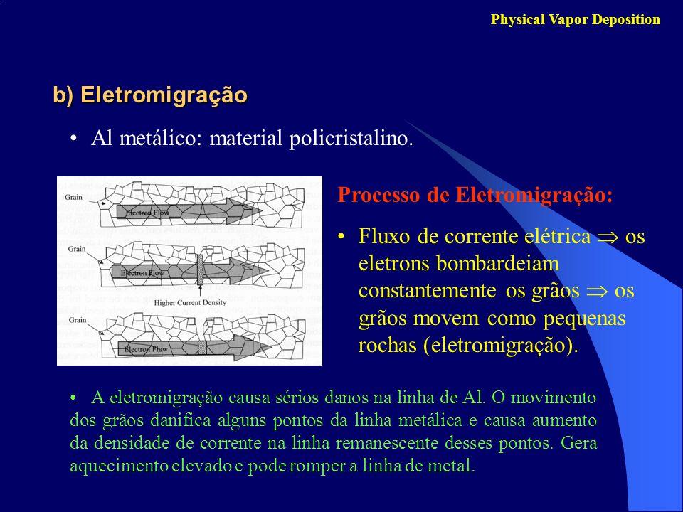 b) Eletromigração Physical Vapor Deposition Al metálico: material policristalino. Processo de Eletromigração: Fluxo de corrente elétrica os eletrons b