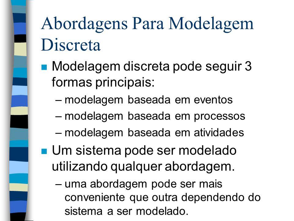 Abordagens Para Modelagem Discreta n Modelagem discreta pode seguir 3 formas principais: –modelagem baseada em eventos –modelagem baseada em processos –modelagem baseada em atividades n Um sistema pode ser modelado utilizando qualquer abordagem.