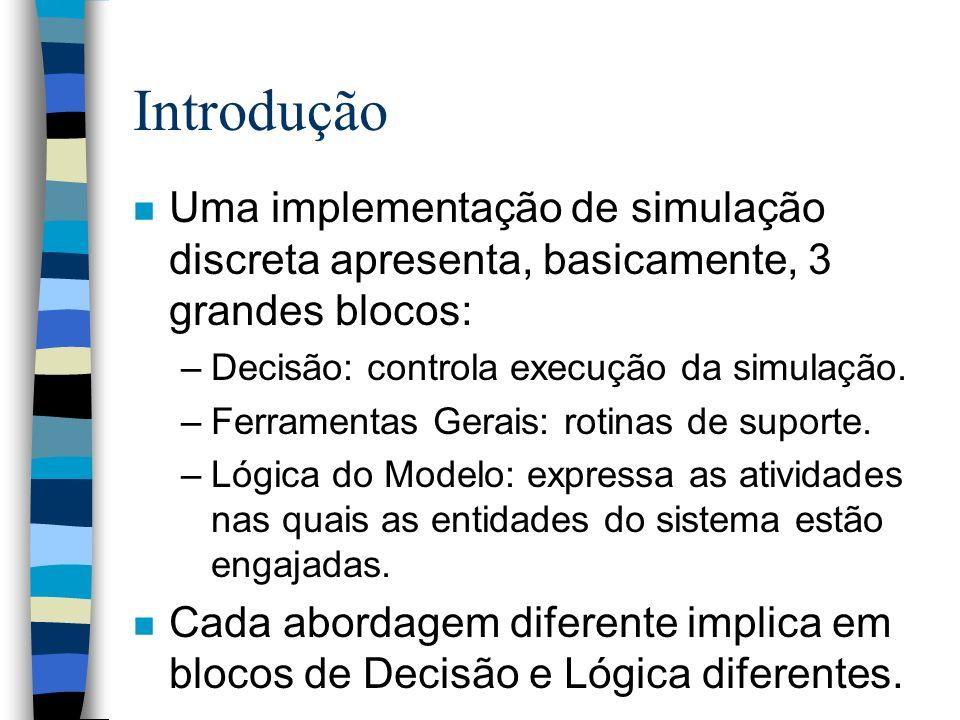Introdução n Uma implementação de simulação discreta apresenta, basicamente, 3 grandes blocos: –Decisão: controla execução da simulação.