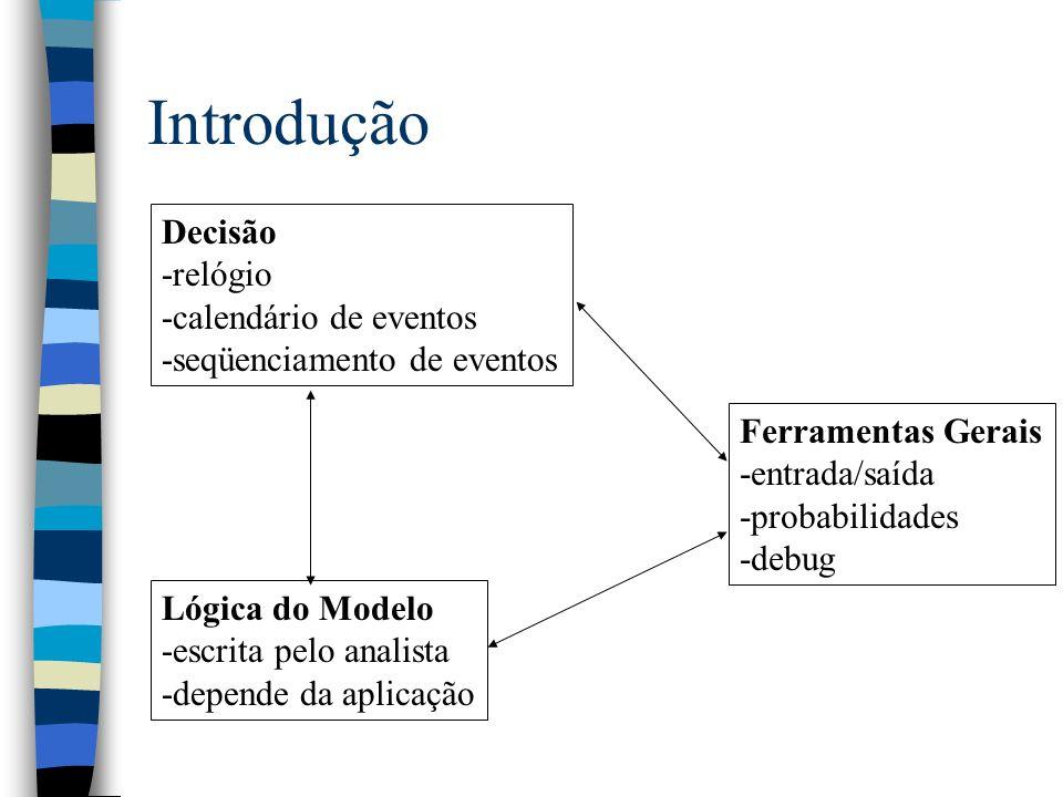 Introdução Decisão -relógio -calendário de eventos -seqüenciamento de eventos Ferramentas Gerais -entrada/saída -probabilidades -debug Lógica do Modelo -escrita pelo analista -depende da aplicação