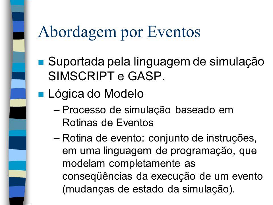 Abordagem por Eventos n Suportada pela linguagem de simulação SIMSCRIPT e GASP.