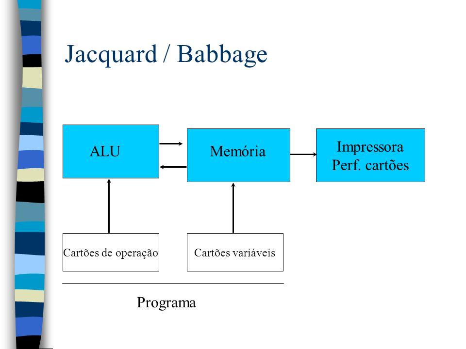 Jacquard / Babbage Programa e dados armazenados separadamente; Programa - seqüência de cartões perfurados; Cartões especificam as variáveis envolvidas na operação.