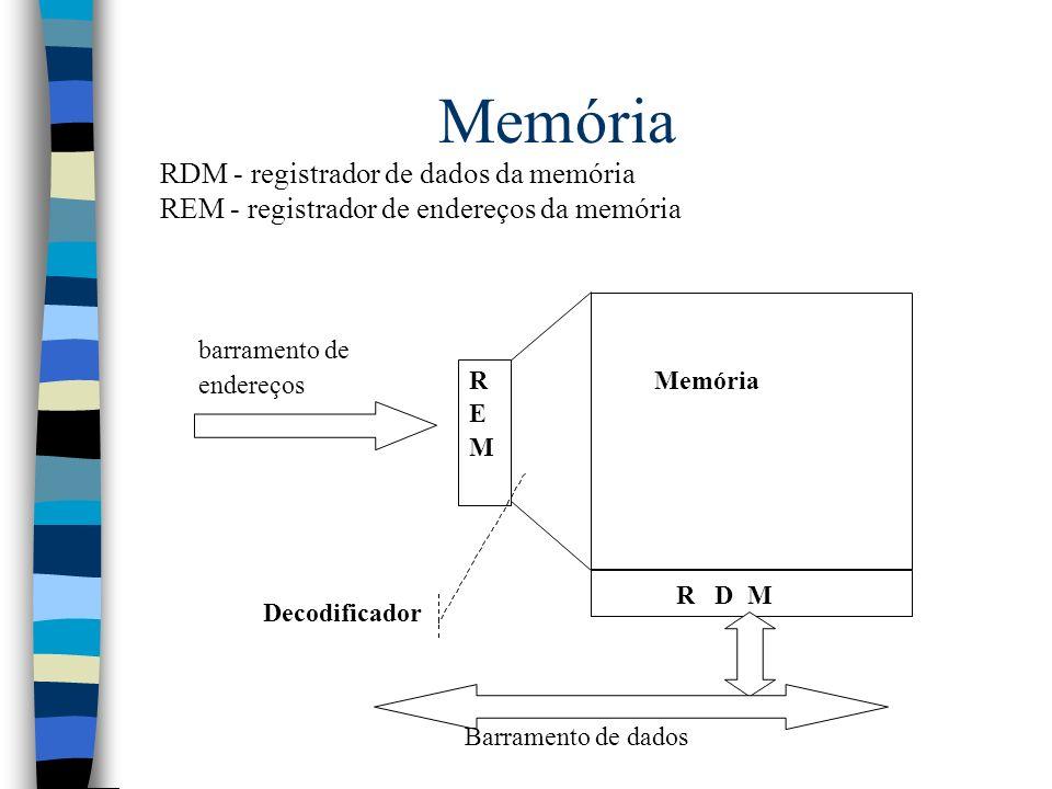 Memória R E M barramento de endereços R D M Decodificador RDM - registrador de dados da memória REM - registrador de endereços da memória Barramento d
