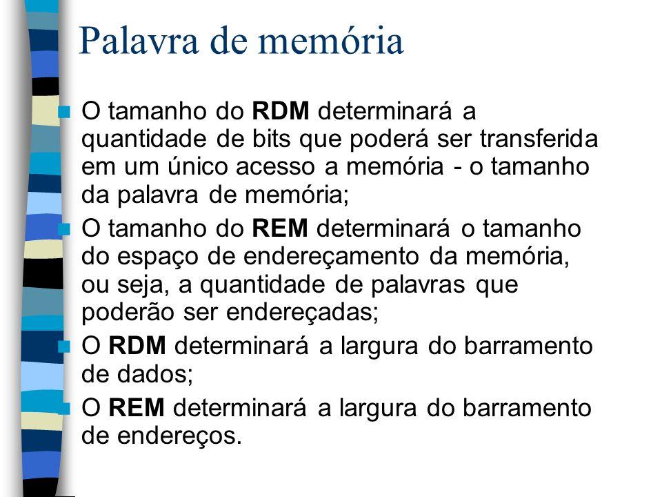 Palavra de memória O tamanho do RDM determinará a quantidade de bits que poderá ser transferida em um único acesso a memória - o tamanho da palavra de