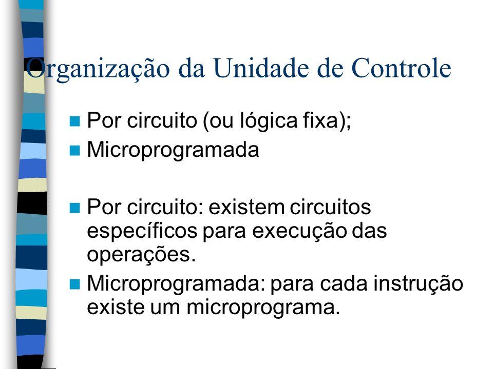 Organização da Unidade de Controle Por circuito (ou lógica fixa); Microprogramada Por circuito: existem circuitos específicos para execução das operaç