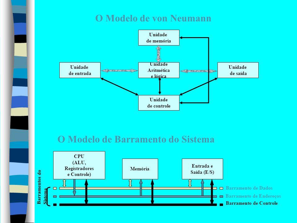 Unidade de memória Unidade Aritmética e lógica Unidade de controle Unidade de saída Unidade de entrada O Modelo de von Neumann O Modelo de Barramento