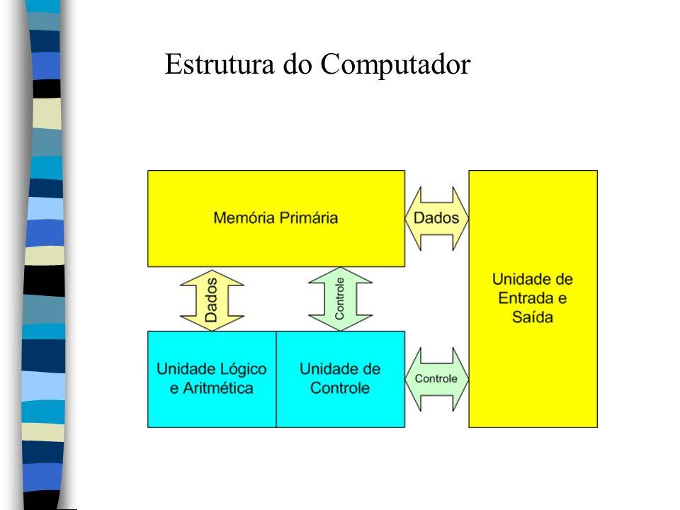 Acesso a memória O Registrador de Endereços da Memória (REM) armazena o endereço da palavra de memória durante um acesso (leitura ou escrita); O Registrador de Dados da Memória (RDM) armazena o conteúdo da palavra de memória lida em uma operação de leitura ou que será escrita na memória; O endereço é decodificado para localizar a palavra a ser acessada.