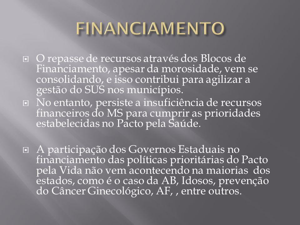 O repasse de recursos através dos Blocos de Financiamento, apesar da morosidade, vem se consolidando, e isso contribui para agilizar a gestão do SUS n
