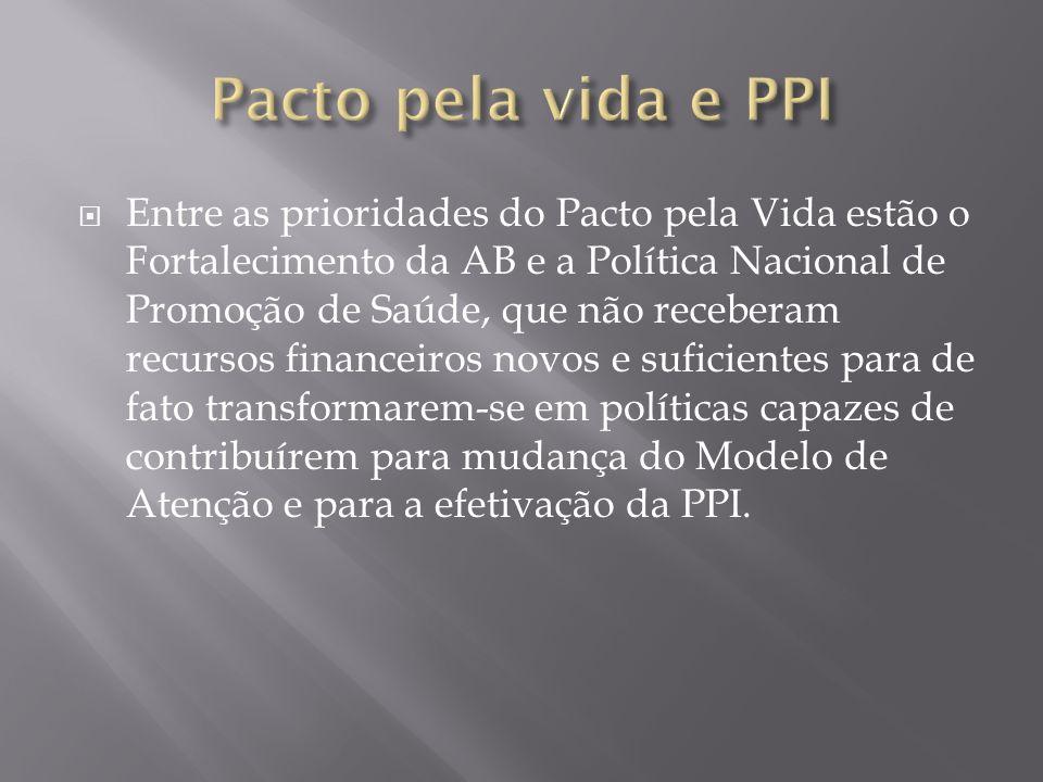 Entre as prioridades do Pacto pela Vida estão o Fortalecimento da AB e a Política Nacional de Promoção de Saúde, que não receberam recursos financeiro