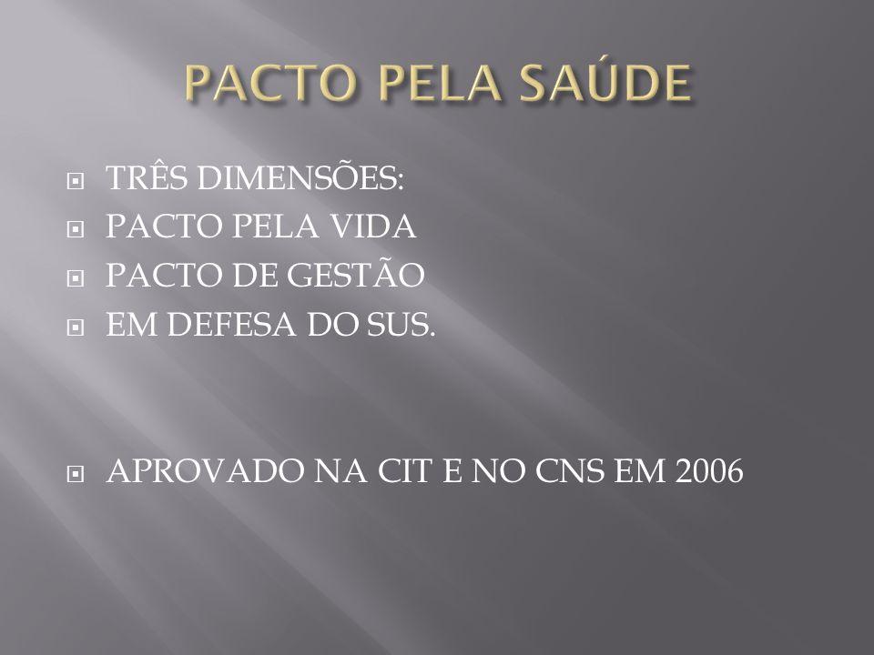 TRÊS DIMENSÕES: PACTO PELA VIDA PACTO DE GESTÃO EM DEFESA DO SUS. APROVADO NA CIT E NO CNS EM 2006